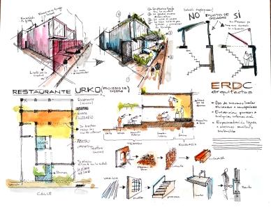 7 ERDC arquitectos. Arq. Pablo Puente, Arq. Fernanda Esquetini, Arq. Claudia Ponce, Arq. Juan Carlos Ubidia, Arq. Javier Mera. URKO Restaurante. Quito-Ecuador. 2015.